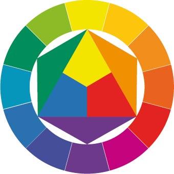 Die richtige Farbe für Ihren Kachelofen